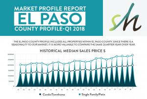 Q1 2018 Market Report for Colorado Springs