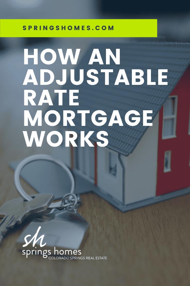 Adjustable Rate Mortgage Pinterest