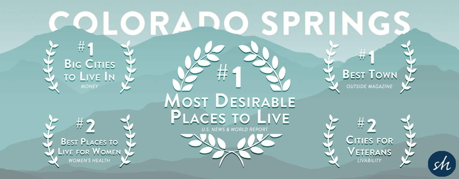 City of Colorado Springs Awards