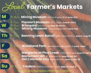 Farmers Markets in Colorado Springs
